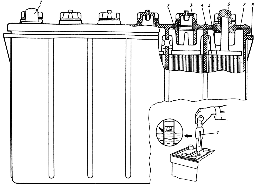 Рис. 97. Аккумуляторная батарея Т-130М